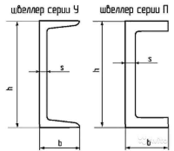 Швеллер металлический схема