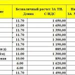 price-armatura-500