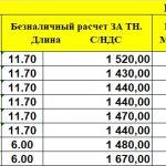 price-armatura-A240