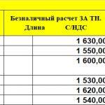 price-list-g-k