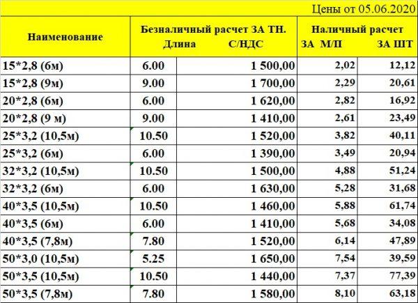 price-list-tpuba-vgp