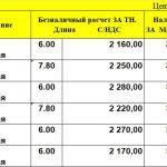price-list-truba-es-zink