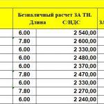 price-list-truba-vgp-zink