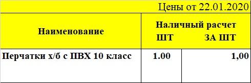 price-perchatki